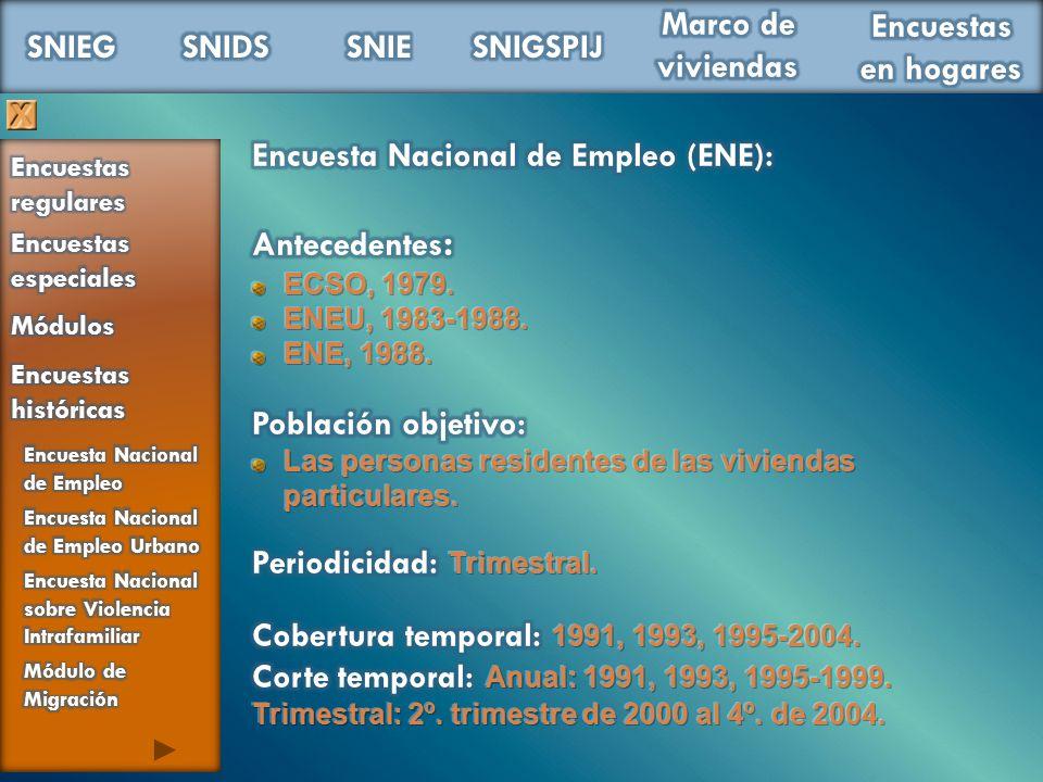 Encuesta Nacional de Empleo (ENE): Antecedentes: