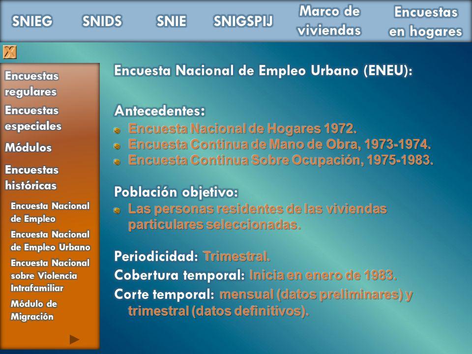 Encuesta Nacional de Empleo Urbano (ENEU): Antecedentes: