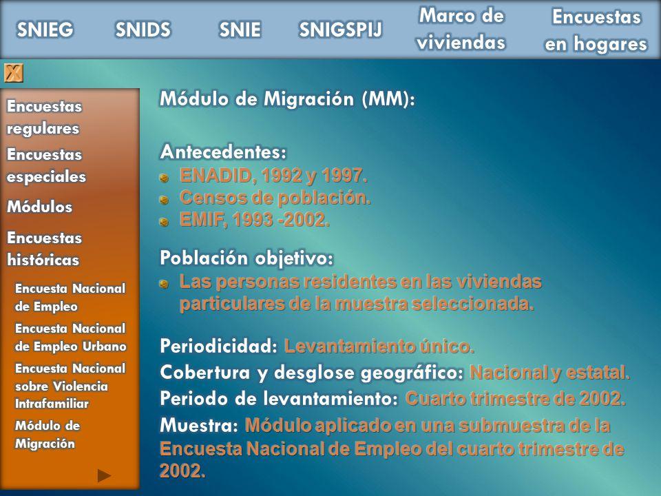 Módulo de Migración (MM): Antecedentes: