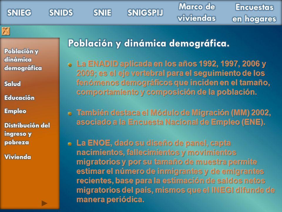 Población y dinámica demográfica.
