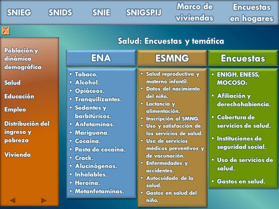 Salud: Encuestas y temática