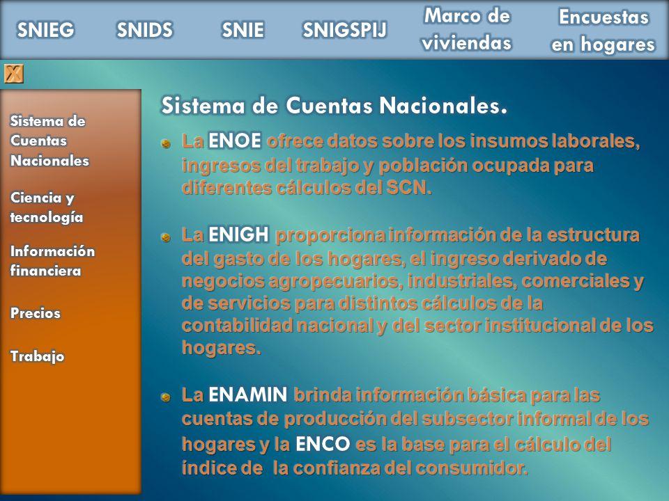 Sistema de Cuentas Nacionales.