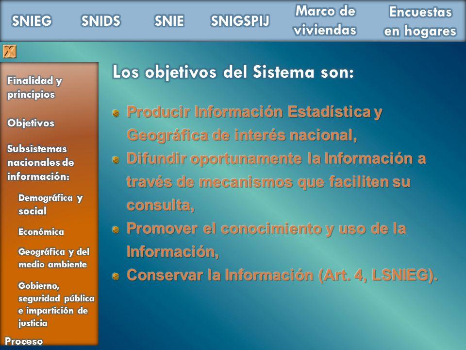 Los objetivos del Sistema son: