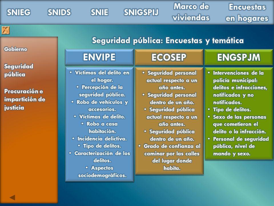 ENVIPE ECOSEP ENGSPJM Seguridad pública: Encuestas y temática