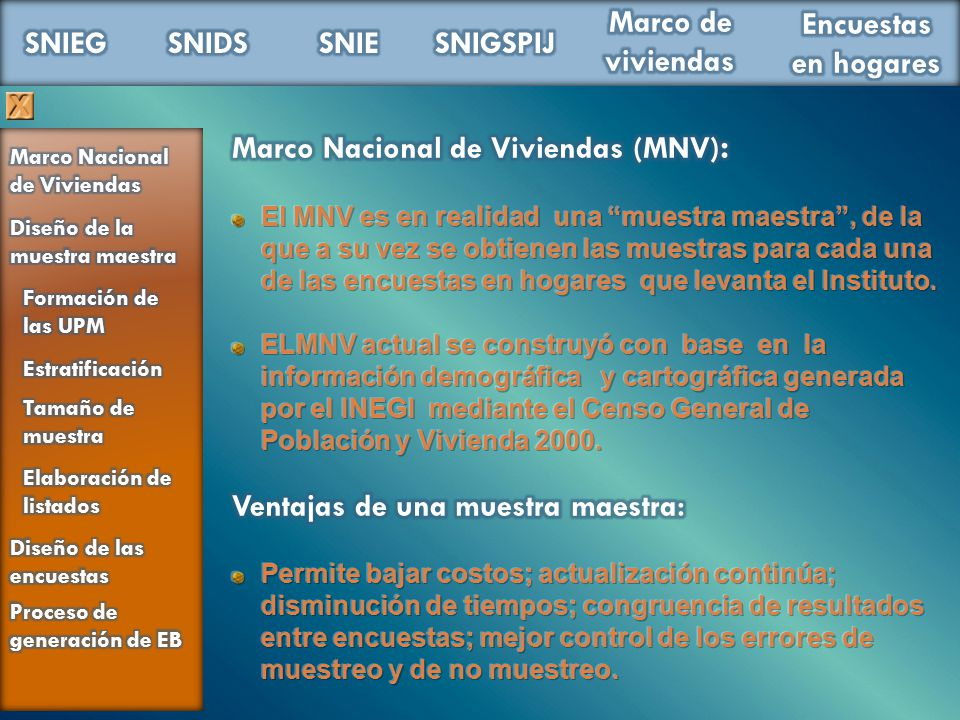 Marco Nacional de Viviendas (MNV):