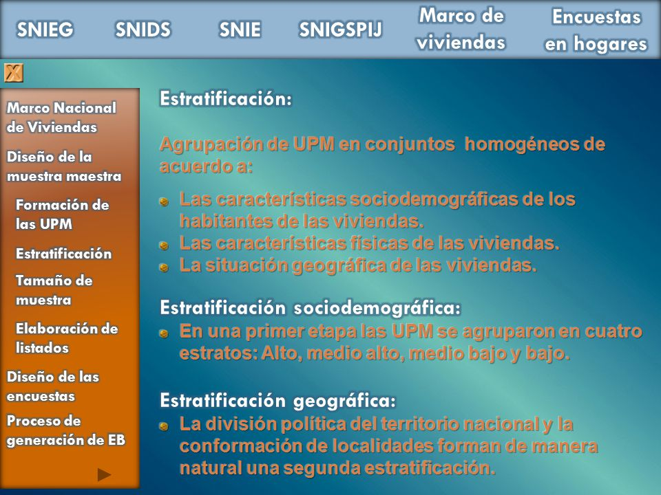 Estratificación sociodemográfica: