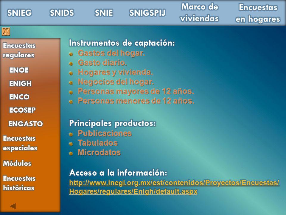 Instrumentos de captación: