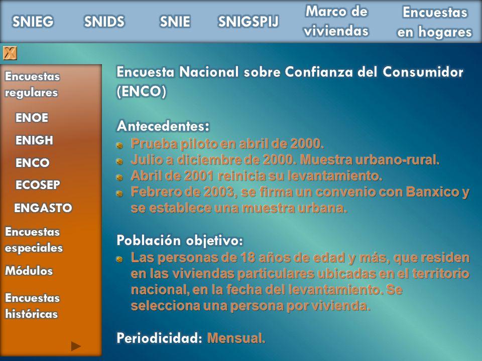 Encuesta Nacional sobre Confianza del Consumidor (ENCO)