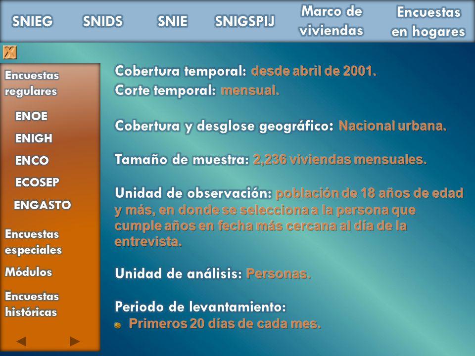 Cobertura temporal: desde abril de 2001. Corte temporal: mensual.