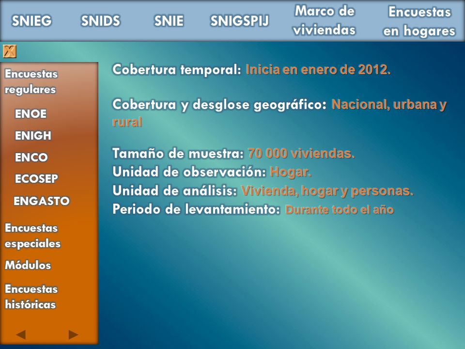 Cobertura temporal: Inicia en enero de 2012.