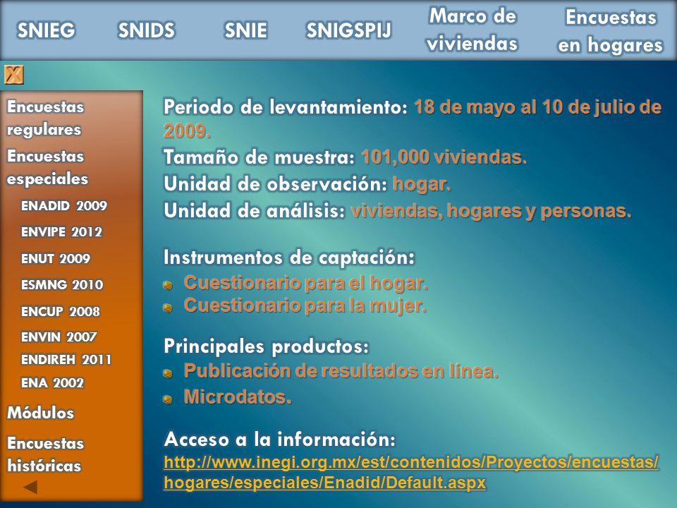 Periodo de levantamiento: 18 de mayo al 10 de julio de 2009.