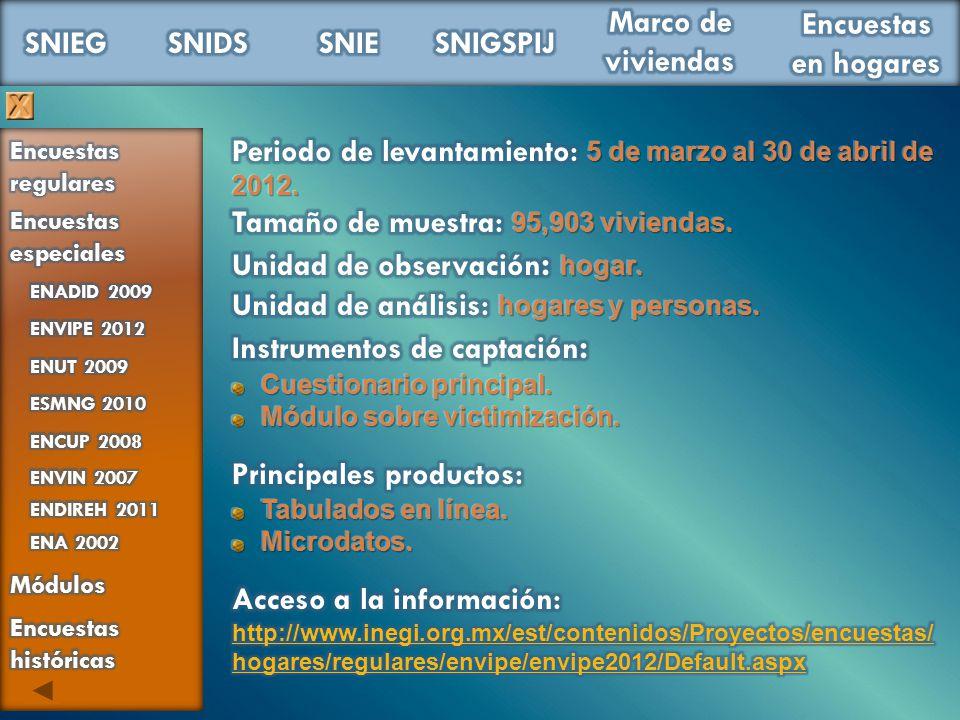 Periodo de levantamiento: 5 de marzo al 30 de abril de 2012.