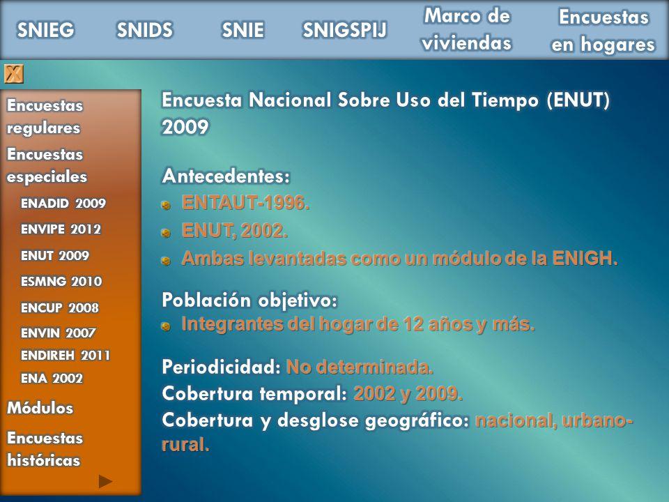 Encuesta Nacional Sobre Uso del Tiempo (ENUT) 2009