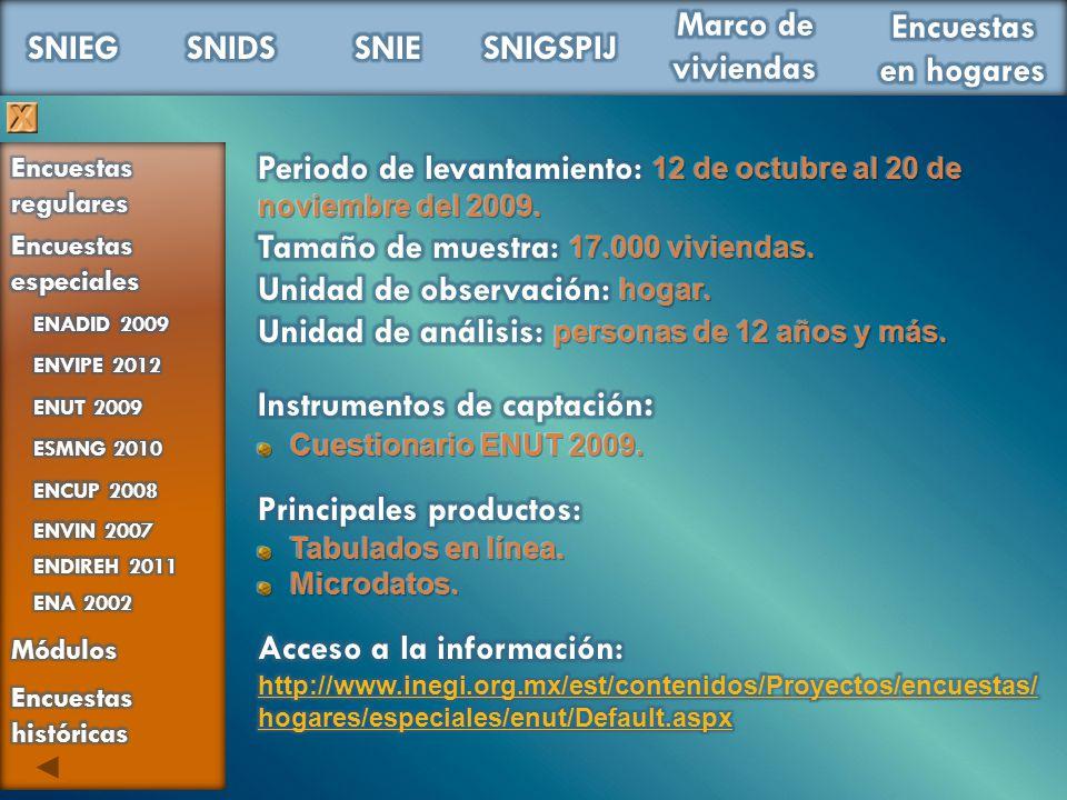 Periodo de levantamiento: 12 de octubre al 20 de noviembre del 2009.