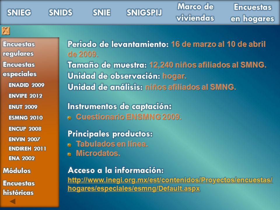 Periodo de levantamiento: 16 de marzo al 10 de abril de 2009.