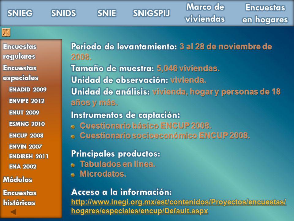 Periodo de levantamiento: 3 al 28 de noviembre de 2008.
