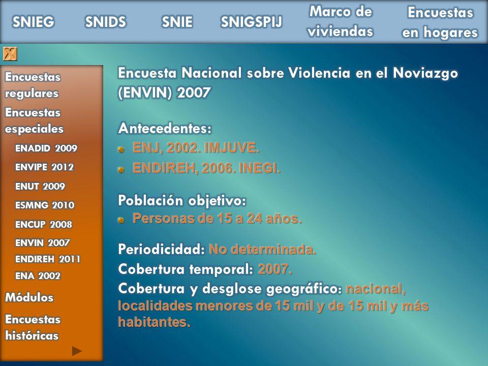 Encuesta Nacional sobre Violencia en el Noviazgo (ENVIN) 2007