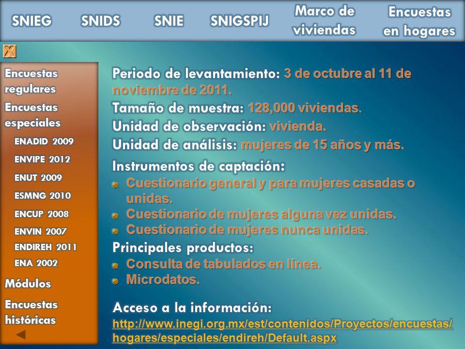 Periodo de levantamiento: 3 de octubre al 11 de noviembre de 2011.
