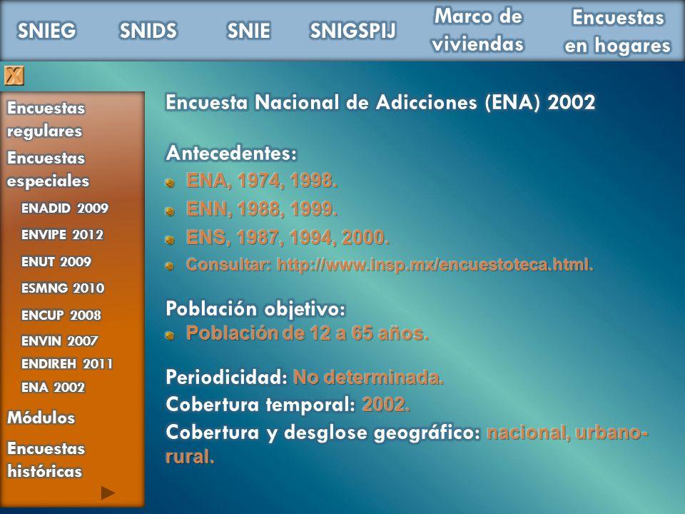 Encuesta Nacional de Adicciones (ENA) 2002 Antecedentes: