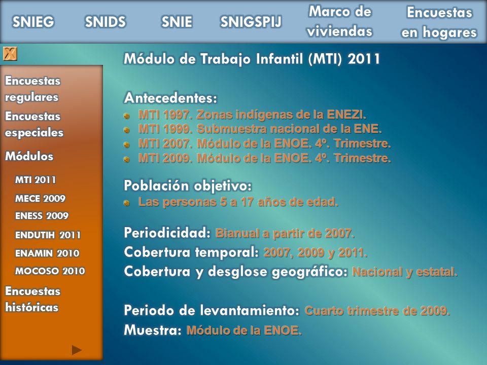 Módulo de Trabajo Infantil (MTI) 2011 Antecedentes: