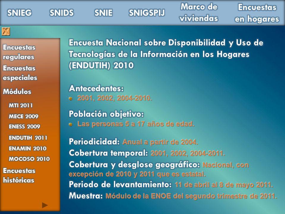 Periodicidad: Anual a partir de 2004.