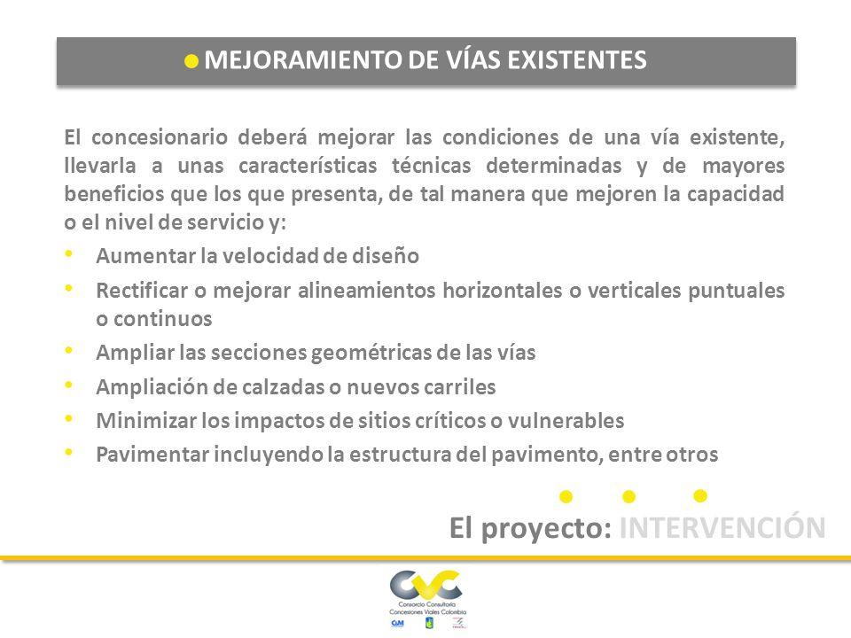 MEJORAMIENTO DE VÍAS EXISTENTES El proyecto: INTERVENCIÓN