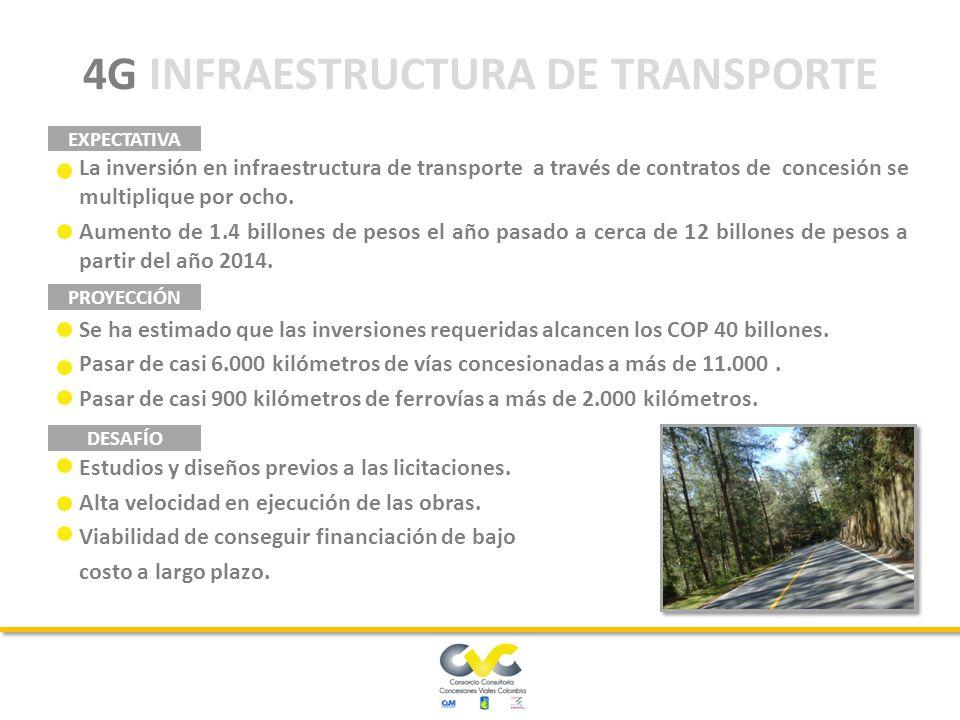 4G INFRAESTRUCTURA DE TRANSPORTE