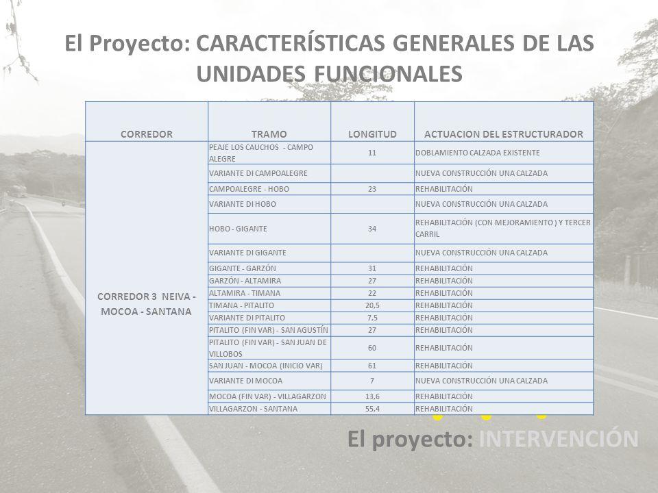 El Proyecto: CARACTERÍSTICAS GENERALES DE LAS UNIDADES FUNCIONALES