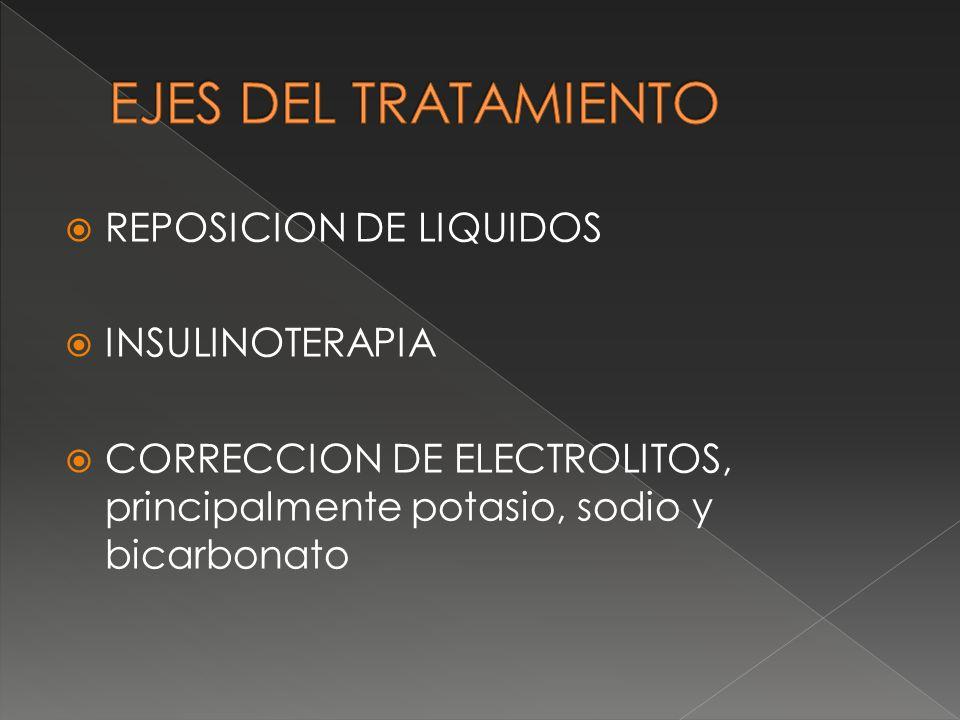 EJES DEL TRATAMIENTO REPOSICION DE LIQUIDOS INSULINOTERAPIA