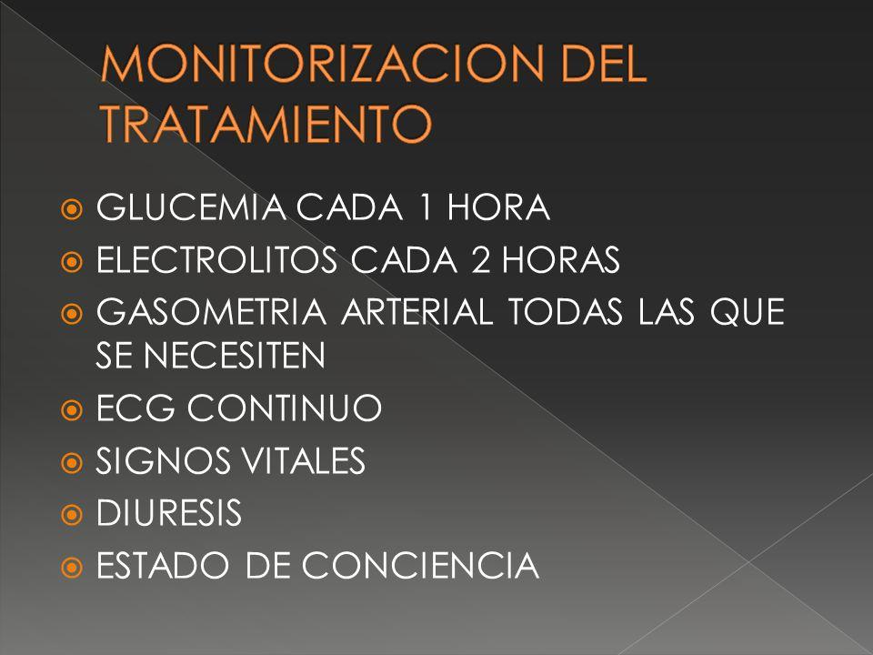 MONITORIZACION DEL TRATAMIENTO