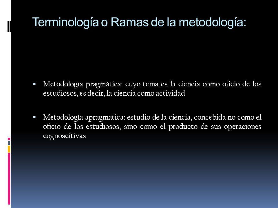 Terminología o Ramas de la metodología: