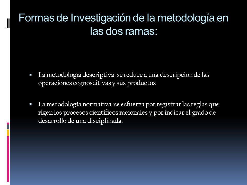 Formas de Investigación de la metodología en las dos ramas:
