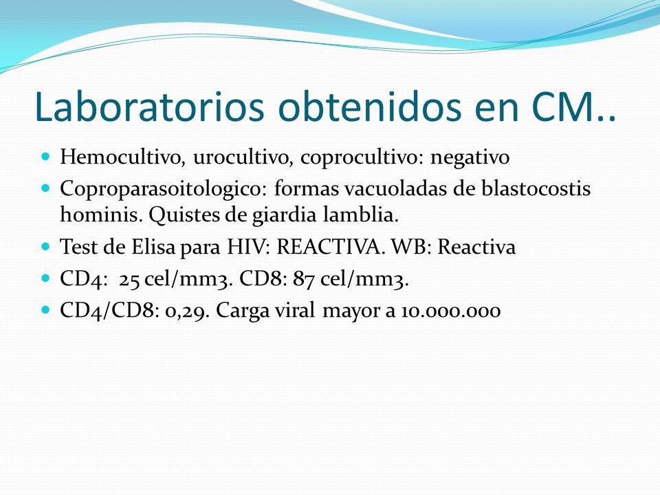 Laboratorios obtenidos en CM..