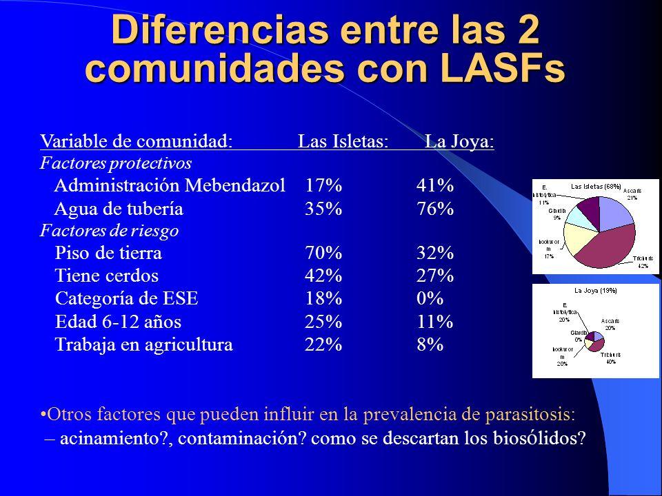 Diferencias entre las 2 comunidades con LASFs