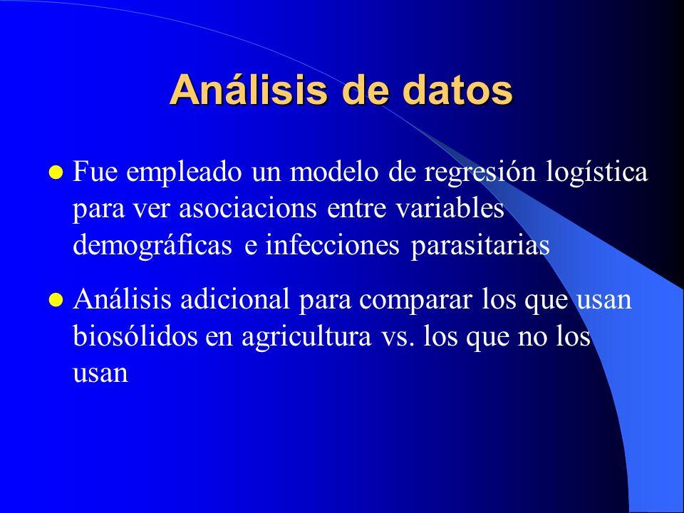 Análisis de datos Fue empleado un modelo de regresión logística para ver asociacions entre variables demográficas e infecciones parasitarias.