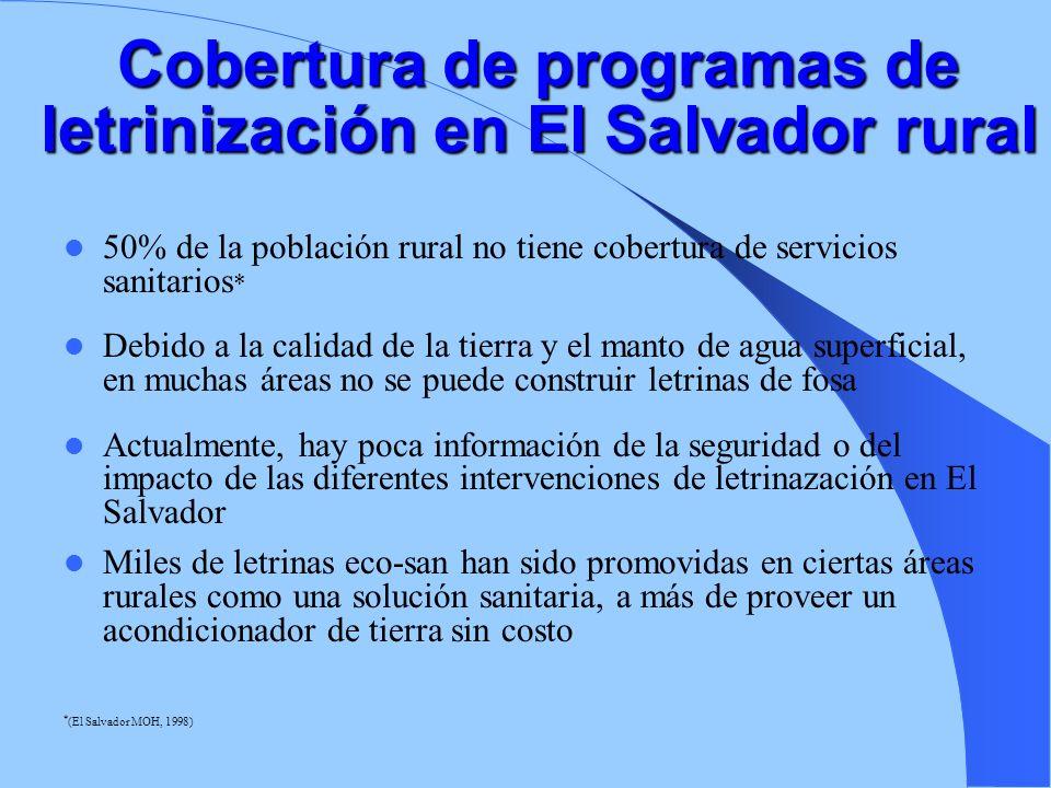 Cobertura de programas de letrinización en El Salvador rural