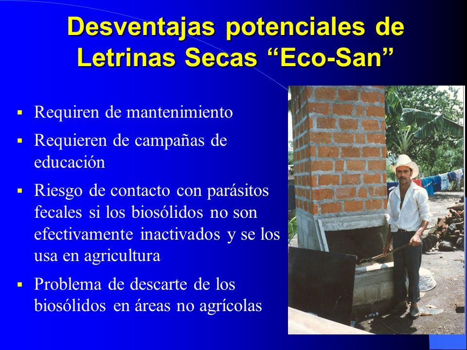 Desventajas potenciales de Letrinas Secas Eco-San