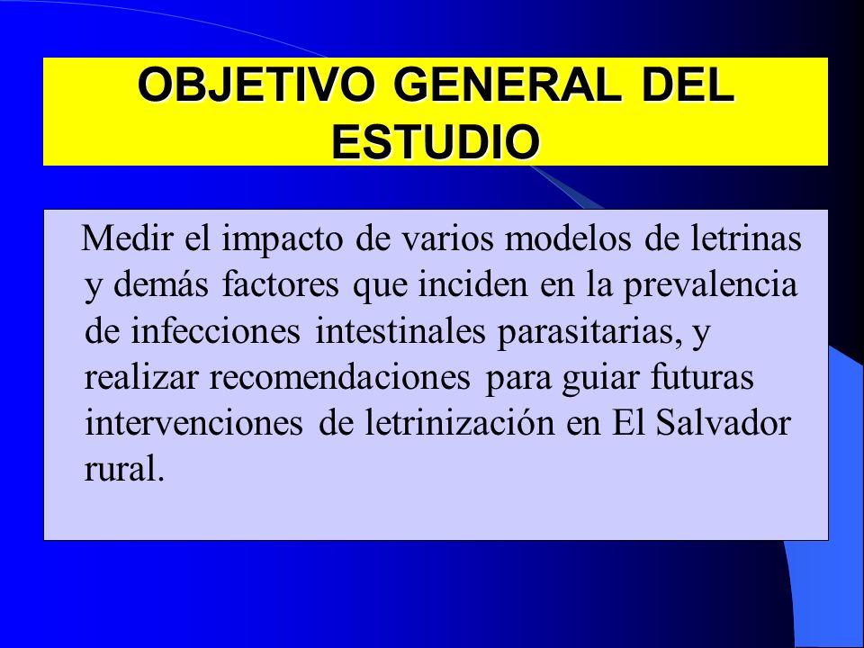 OBJETIVO GENERAL DEL ESTUDIO