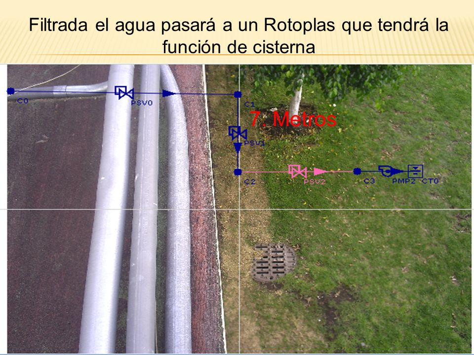 Filtrada el agua pasará a un Rotoplas que tendrá la función de cisterna