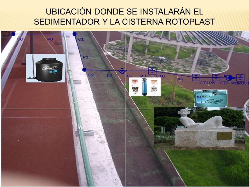 UBICACIÓN DONDE SE INSTALARÁN EL SEDIMENTADOR Y LA CISTERNA ROTOPLAST