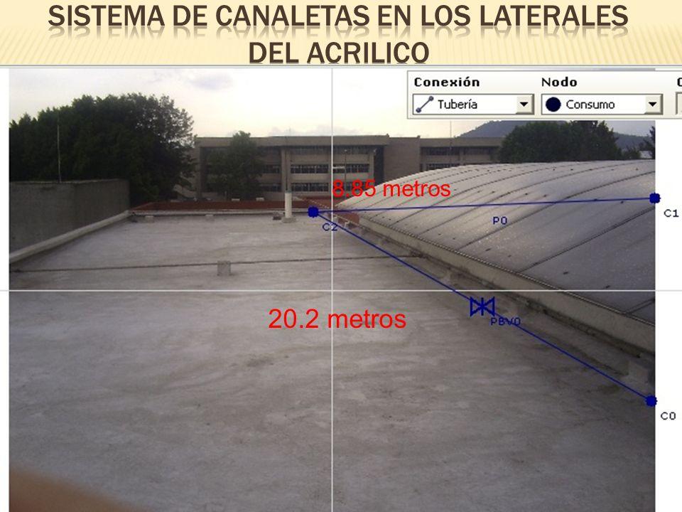 SISTEMA DE CANALETAS EN LOS LATERALES DEL ACRILICO