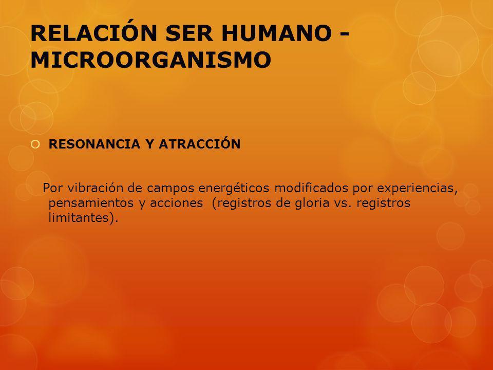 RELACIÓN SER HUMANO -MICROORGANISMO