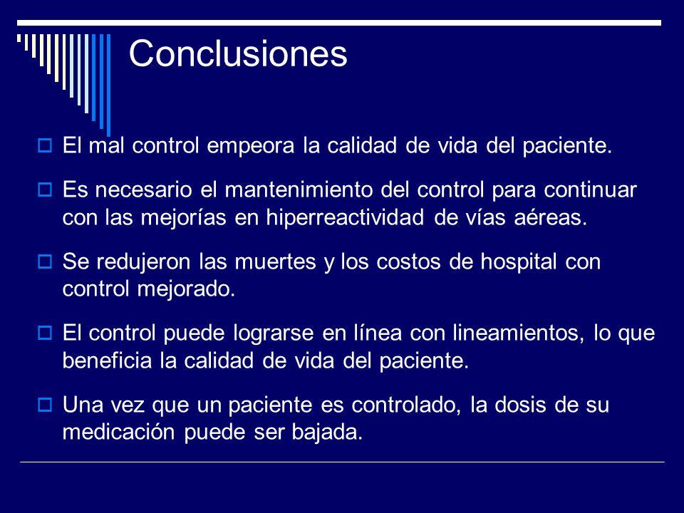 Conclusiones El mal control empeora la calidad de vida del paciente.