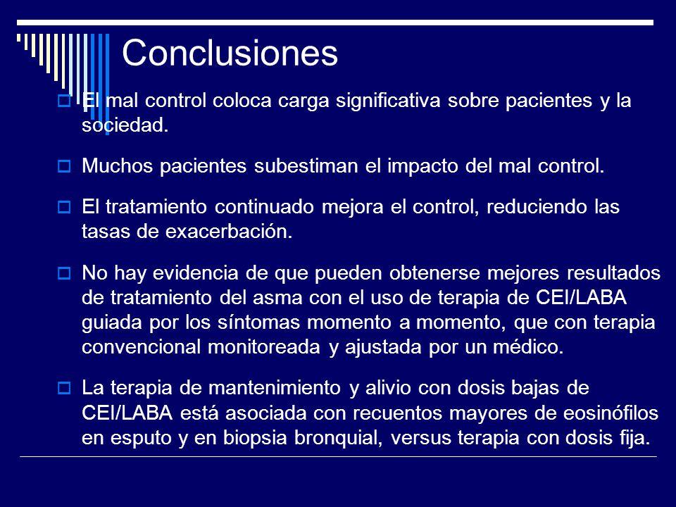 Conclusiones El mal control coloca carga significativa sobre pacientes y la sociedad. Muchos pacientes subestiman el impacto del mal control.