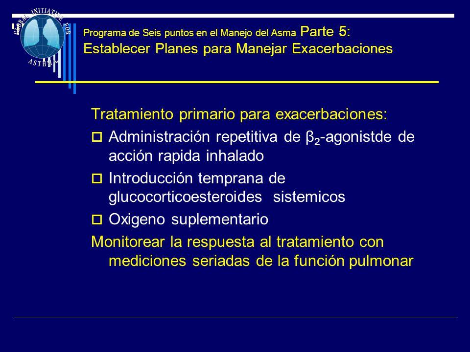 Tratamiento primario para exacerbaciones: