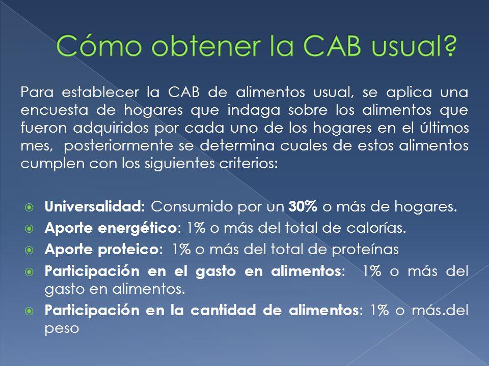 Cómo obtener la CAB usual