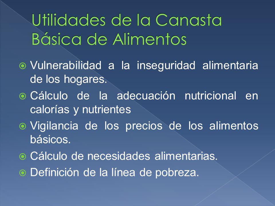 Utilidades de la Canasta Básica de Alimentos