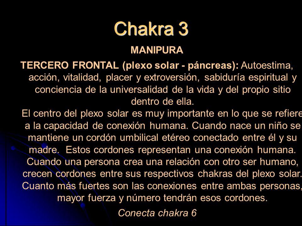 Chakra 3 MANIPURA.