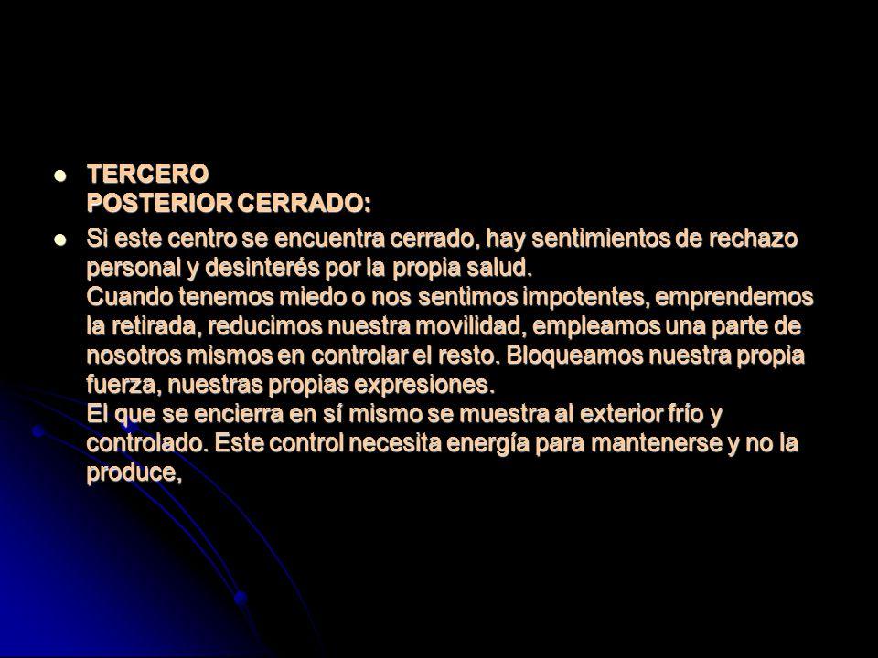 TERCERO POSTERIOR CERRADO: