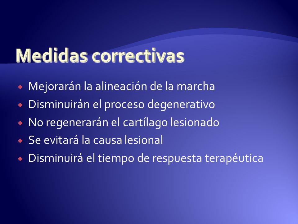 Medidas correctivas Mejorarán la alineación de la marcha
